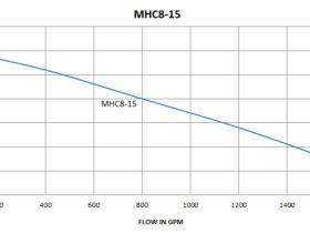 MHC8-15