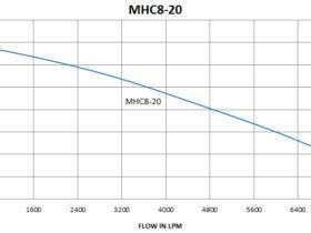 MHC8-20