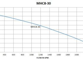 MHC8-30