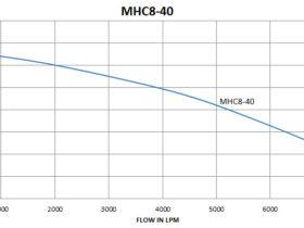 MHC8-40