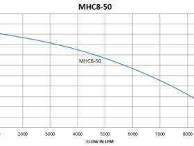 MHC8-50