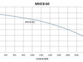 MHC8-60