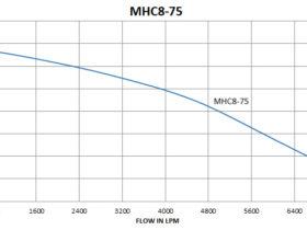 MHC8-75